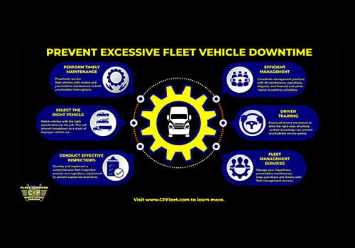 Prevent Fleet Downtime